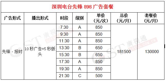 深圳电台先锋898广告