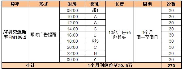 深圳交通广播电台广告