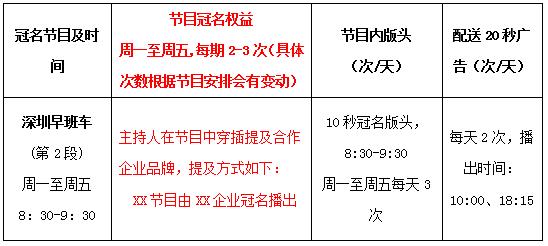 众泰汽车深圳交通广播广告方案