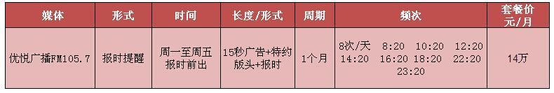 深圳优悦广播广告方案