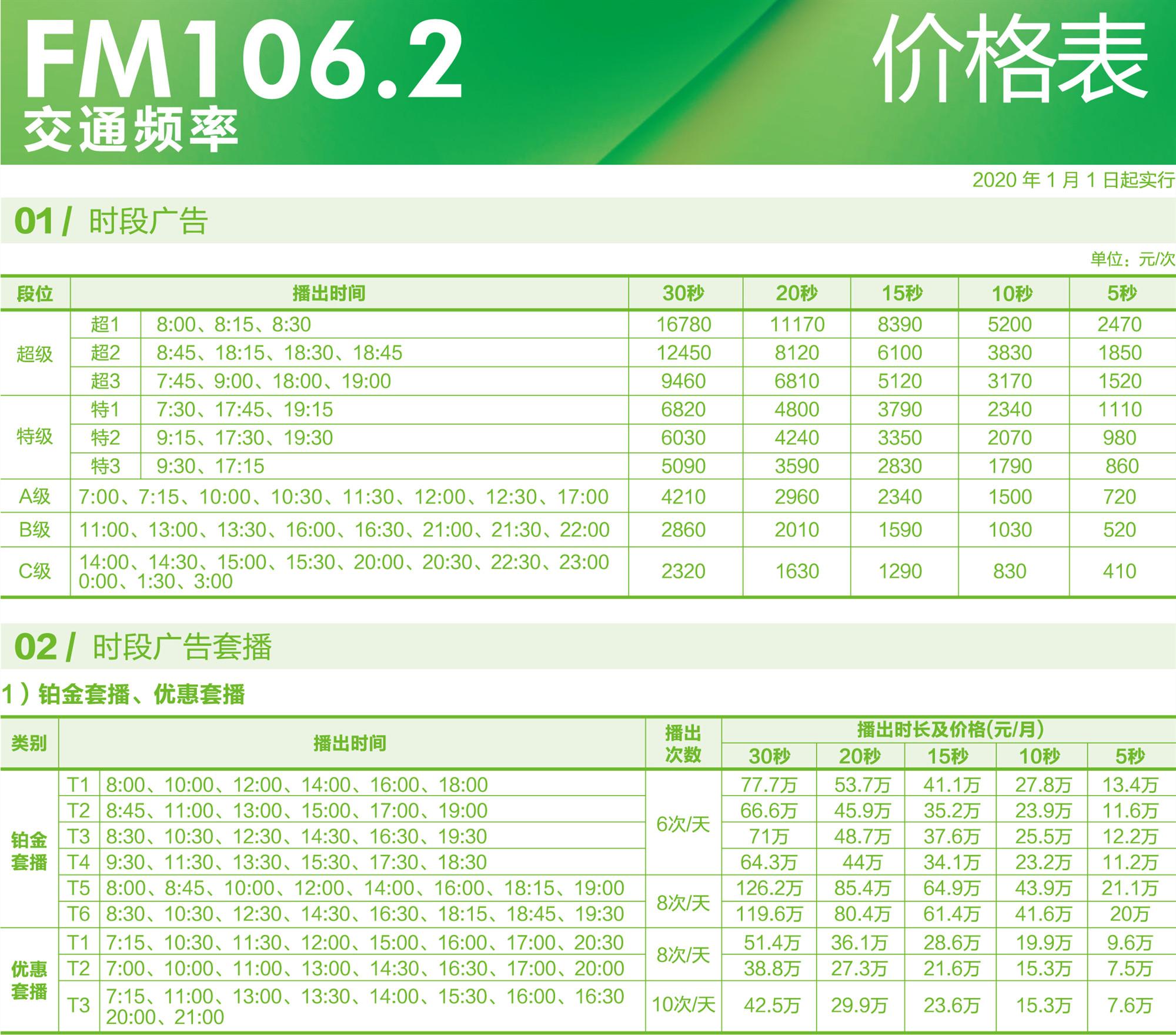 深圳交通广播广告价格