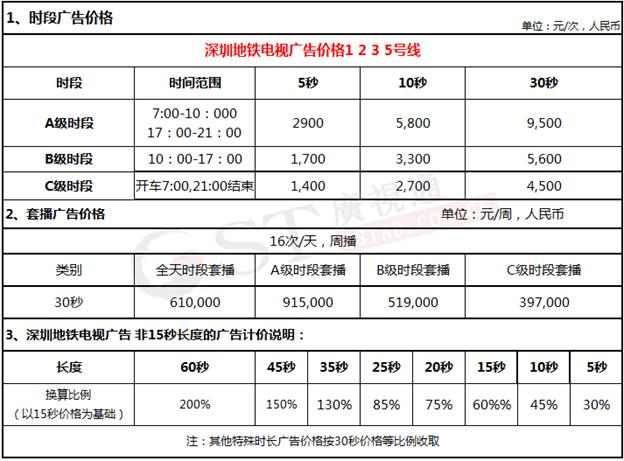 深圳地铁电视广告价格1235号线
