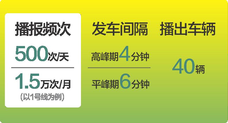 深圳地铁语音广告播报频次