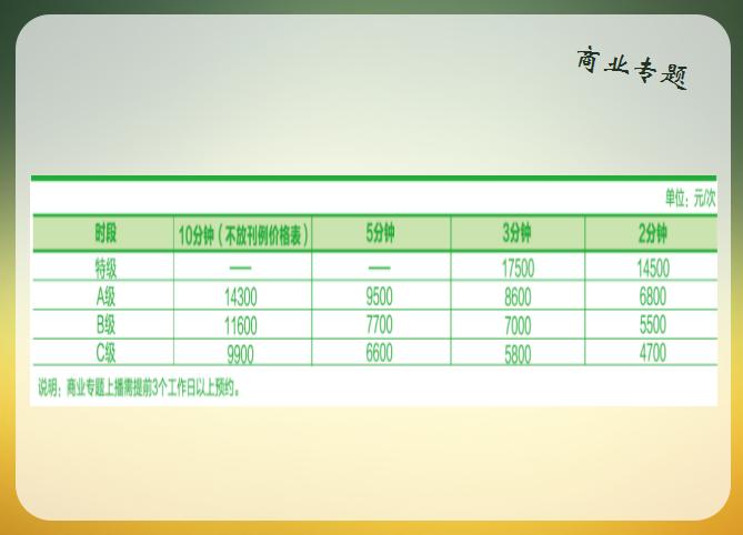 深圳电台商业广告
