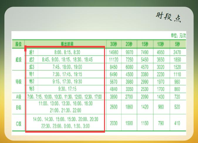 深圳电台时段广告