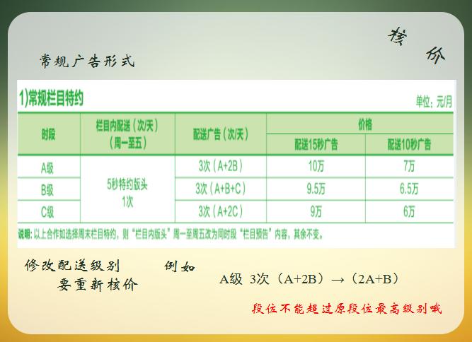 深圳电台特约广告