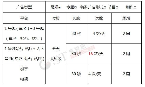 深圳药监局,深圳地铁移动电视广告方案
