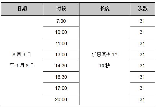 深圳市美中学校 深圳交通广播广告投放方案