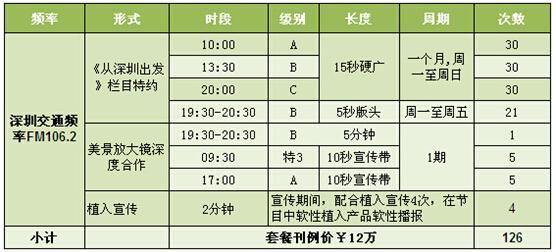 深圳交通广播广告套餐