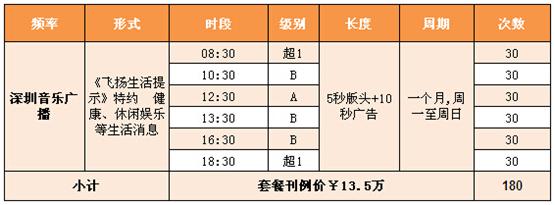 深圳音乐广播广告套餐